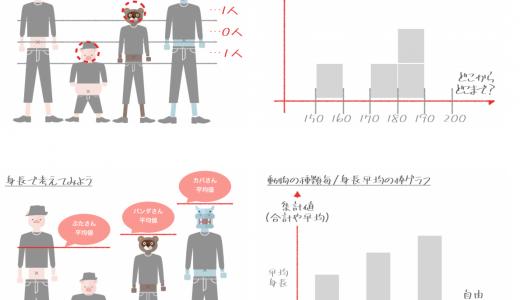 ヒストグラムとは?を優しく図解。集計棒グラフとは何が違う?